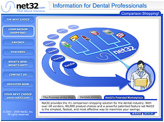 Screenshot for Net32.com's Dentist Introduction demo