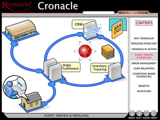 Screenshot for Redwood Software's Cronacle demo