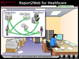 Screenshot for Redwood Software's Report2Web for Healthcare demo