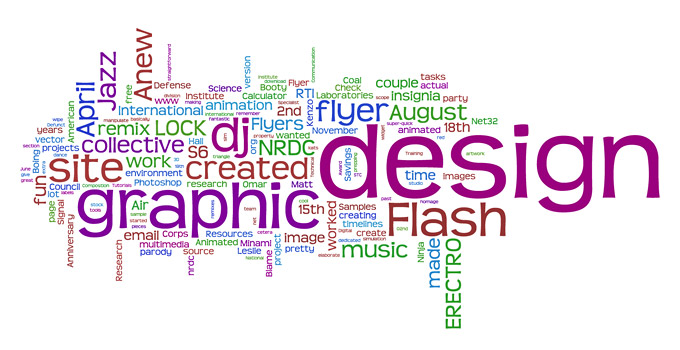 Rattmouth.com as visualized by Wordle